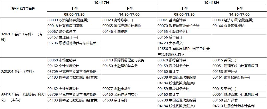 向河南省专业技能培训平台的专业技能培训平台的答案:对河南省专业技能公共学科考试的回答